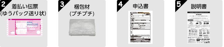 キットの中には着払い伝票・梱包材・申込書・説明書が含まれます。